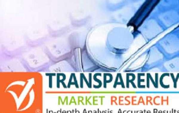 Single Use Cystoscope Market Size to Surge Vigorously during the Forecast Period