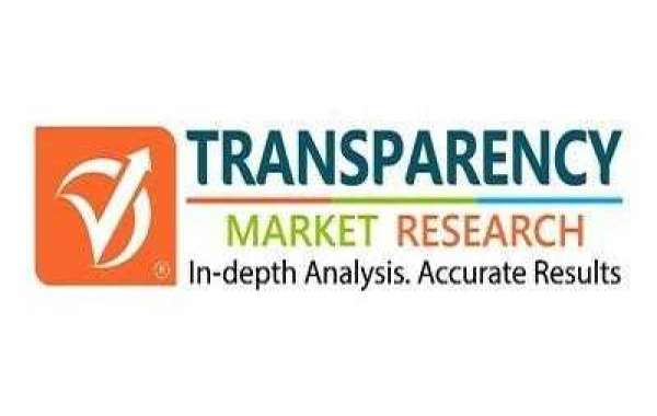 Portable Gas Detection Equipment Market  Infrastructure Growth And Development  2017 - 2023
